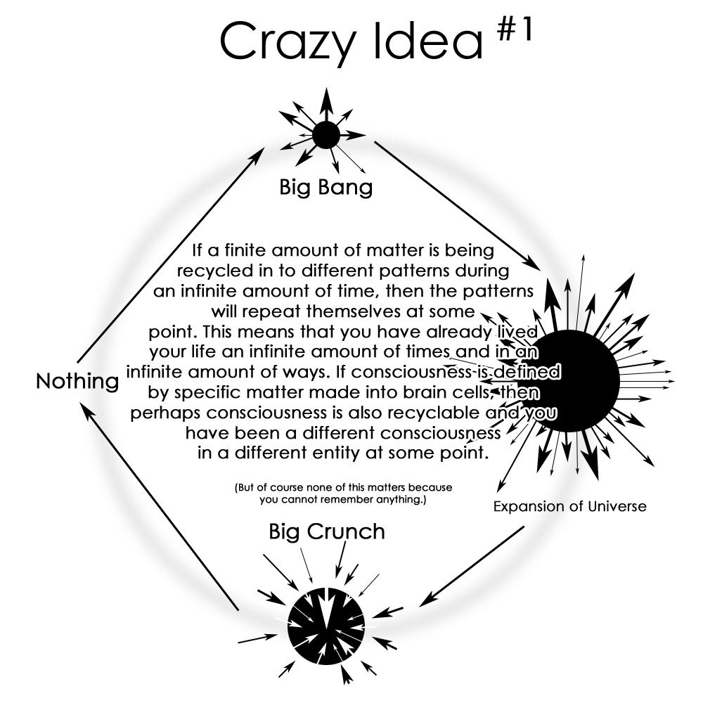crazyidea